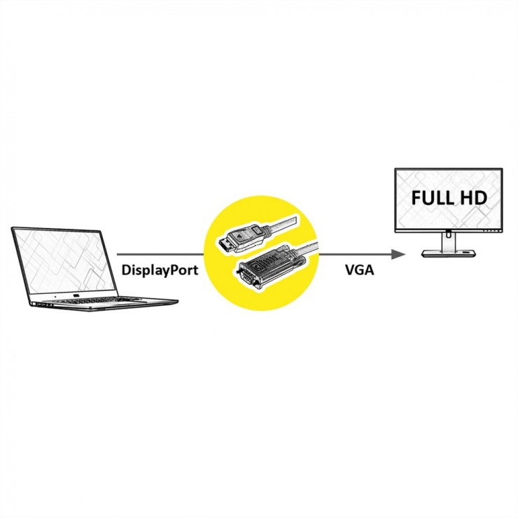 Imagine Cablu Displayport la VGA T-T 2m Negru, Roline 11.04.5972