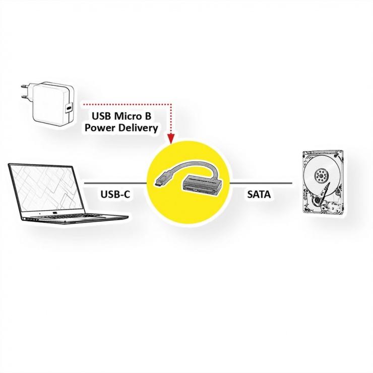 "Imagine Convertor USB 3.1-C la SATA III pentru HDD/SSD 2.5"", Value 12.99.1051"