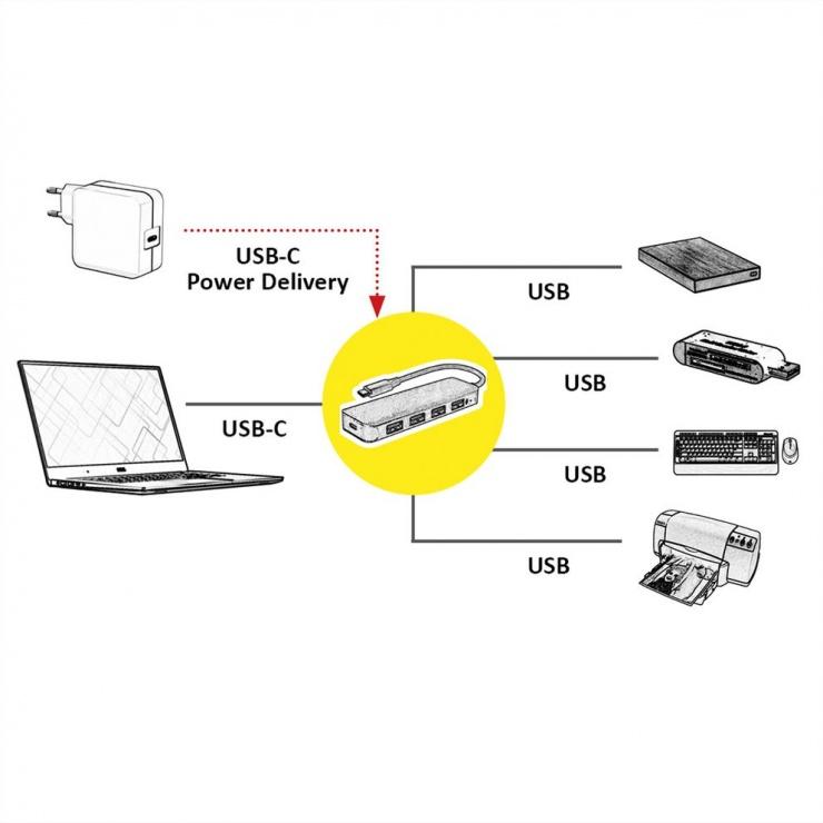 Imagine HUB USB-C 3.2 Gen 1 la 4 x USB-A + PD, Value 14.99.5038
