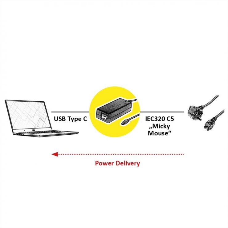 Imagine Alimentator universal USB-C 5V-20V 65W, Roline 19.11.1034