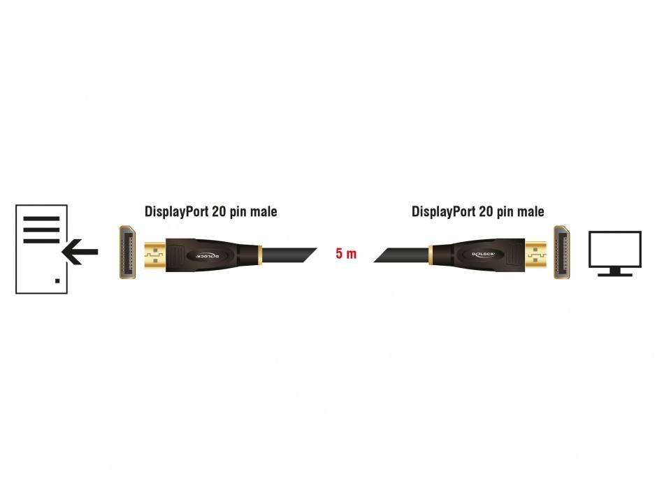 Imagine Cablu DisplayPort v1.2 4K Ultra HD 60Hz Premium T-T 5m, Delock 82773