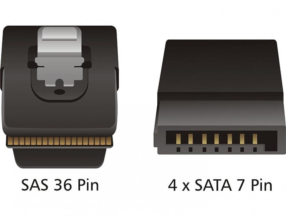 Imagine Cablu Mini SAS SFF-8087 la 4 x SATA 50cm, Delock 83057