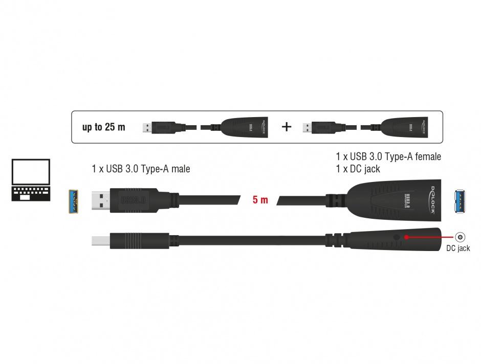 Imagine Cablu prelungitor activ USB 3.0 T-M 5m, Delock 83089