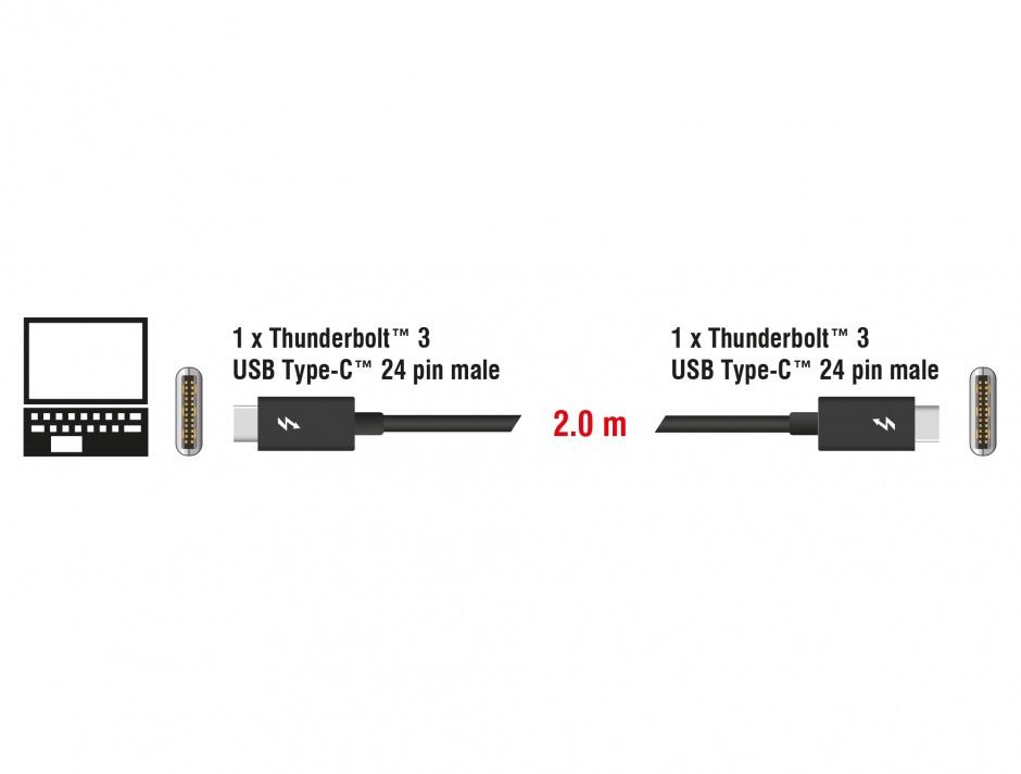 Imagine Cablu Thunderbolt 3 (20 Gb/s) USB-C pasiv 3A T-T 2m, Delock 84847