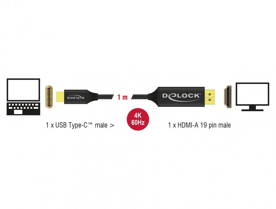 Imagine Cablu USB-C la HDMI (DP Alt Mode) 4K 60Hz T-T 1m coaxial, Delock 84904
