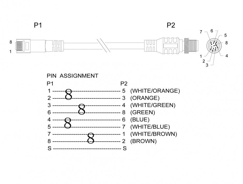 Imagine Cablu RJ45 la M12 (8 pini) A-coded Cat.5e SFTP T-T 2m, Delock 84923