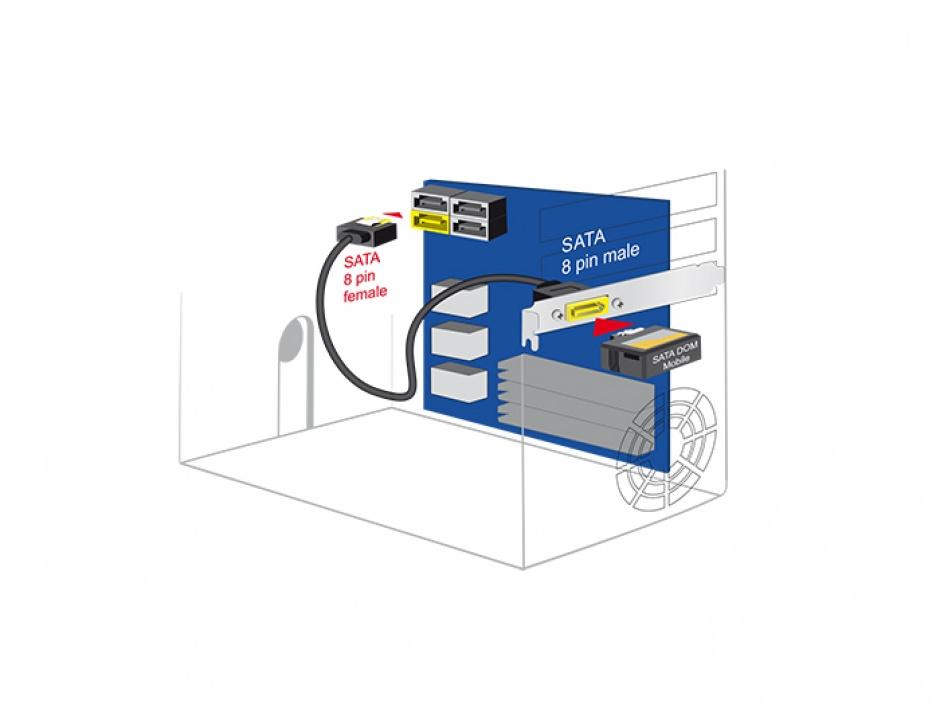 Imagine Slot bracket SATA 6 Gb/s receptacle la SATA de alimentare 8 pini 0.3m, Delock 84952