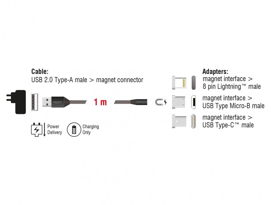 Imagine Cablu de incarcare magnetic USB la iPhone Lightning 8 pini / Micro USB / USB- C antracit 1m, Delock