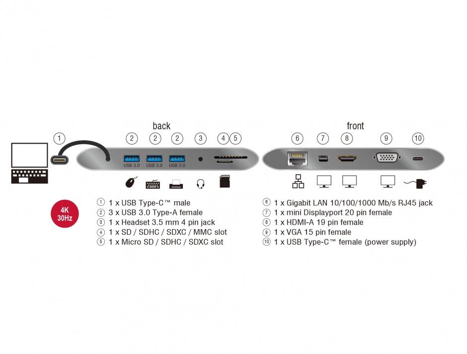 Imagine Docking station USB 3.1 tip C 4K (Gigabit, Mini DP, HDMI, VGA, USB 3.0, jack audio, micro SD/SD slot