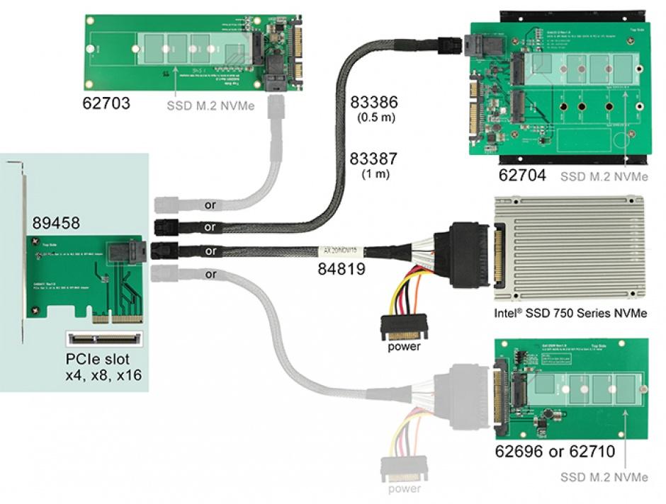 Imagine PCI Express x4 la 1 port intern SFF-8643 NVMe, Delock 89458