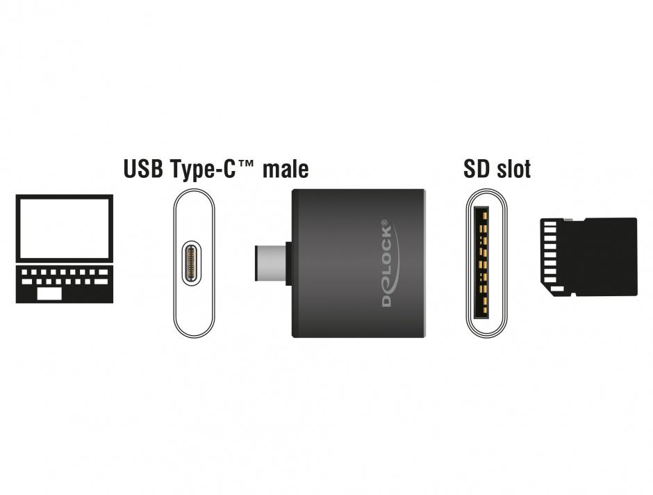 Imagine Cititor de carduri USB-C la SDHC / SDXC UHS-II / MMC, Delock 91498