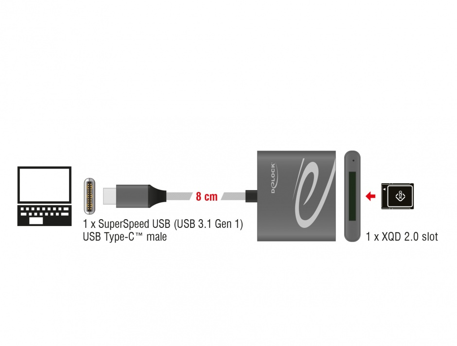 Imagine Cititor de carduri USB 3.1-C pentru carduri memorie XQD 2.0, Delock 91746