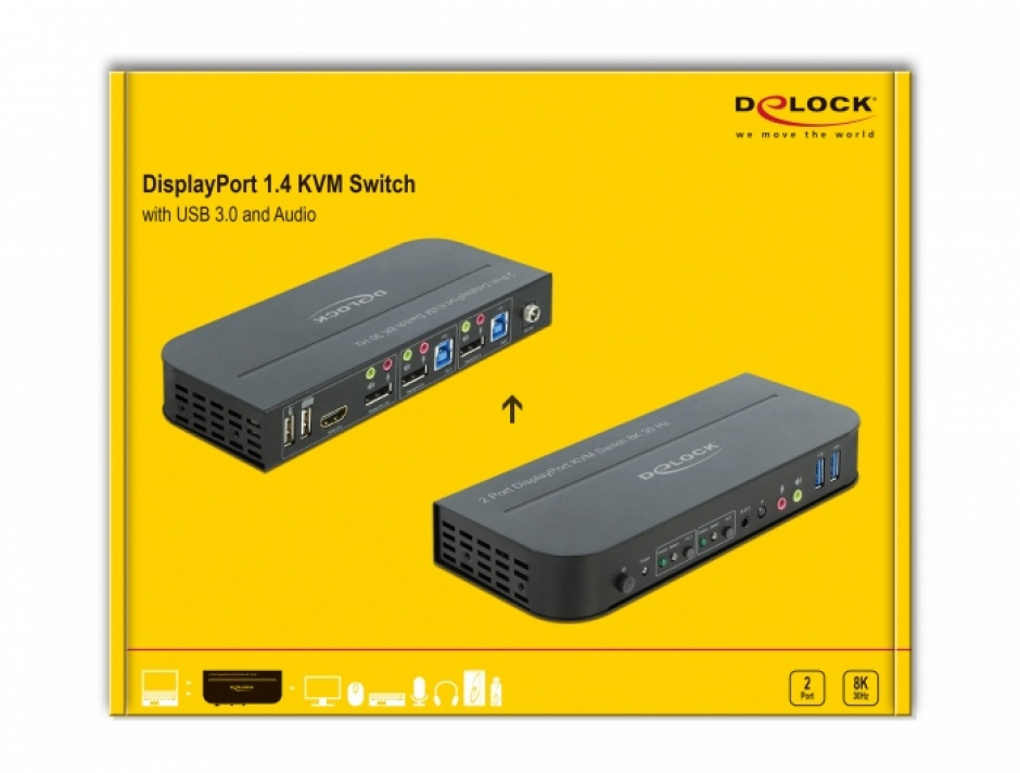 Imagine Switch KVM DisplayPort 8K30Hz cu USB 3.0 si Audio, Delock 11482