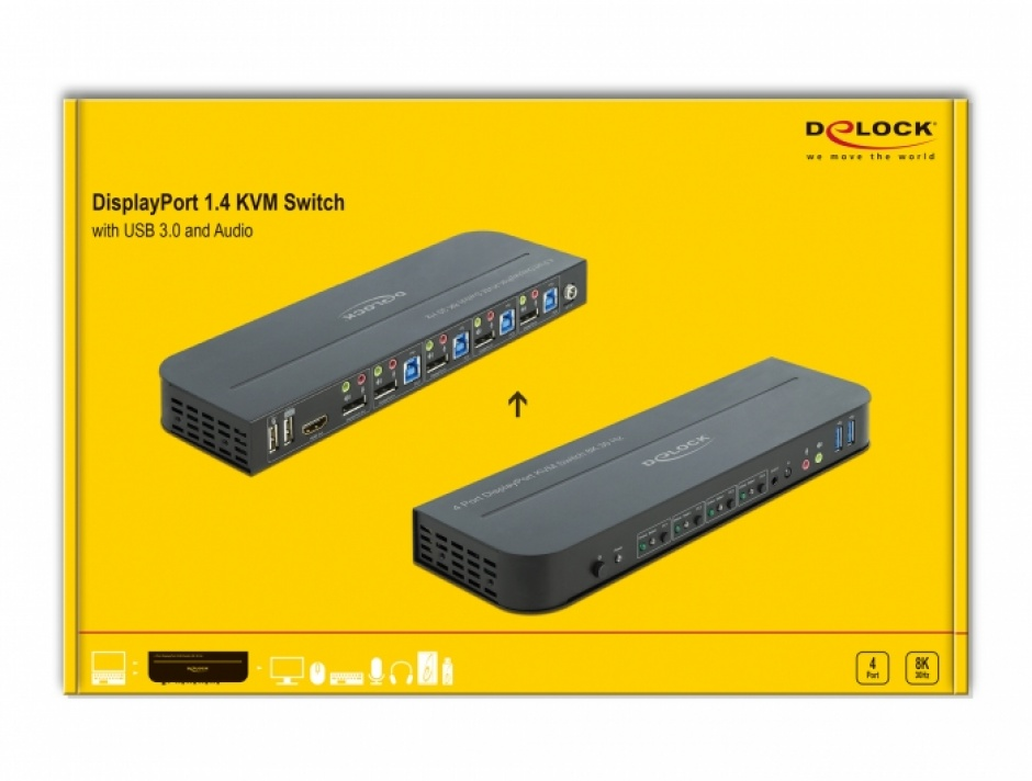 Imagine Switch KVM DisplayPort 8K30Hz cu USB 3.0 si Audio, Delock 11484