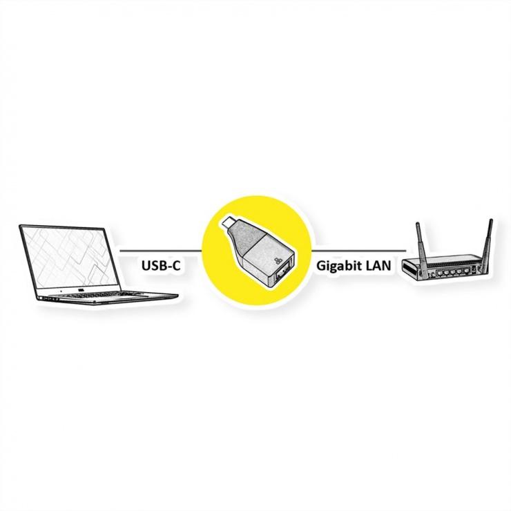Imagine Adaptor USB 3.2 Gen 2 la Gigabit LAN, Roline 12.02.1110