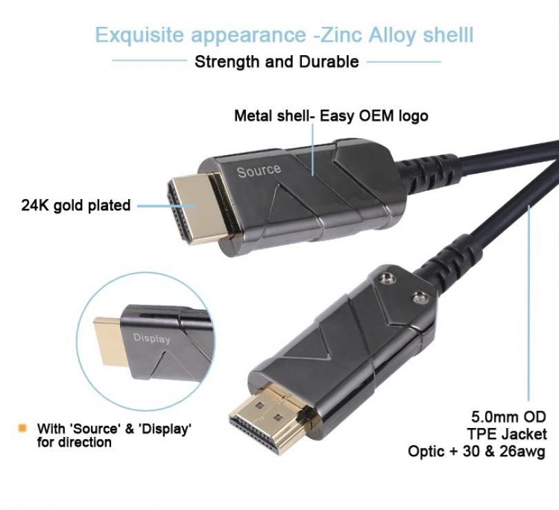 Imagine Cablu Ultra High Speed HDMI 2.1 fibra optica AOC 8K@60Hz 20m, kphdm21x20