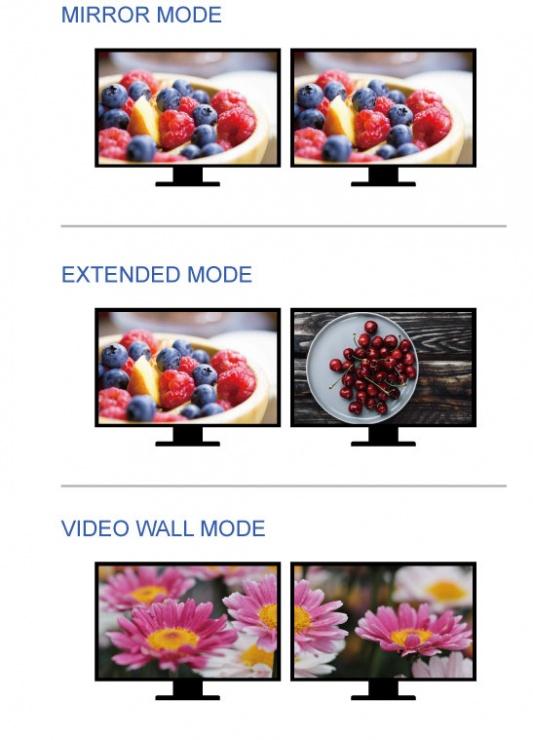 Imagine Multiplicator Displayport la 3 x HDMI 4K@60Hz, kportad20
