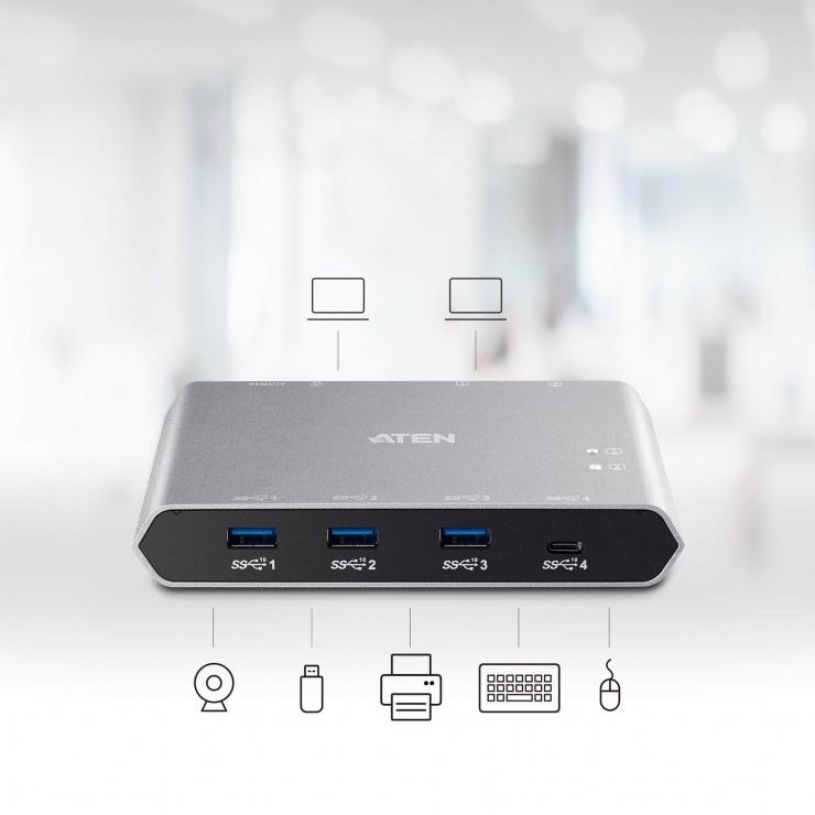 Imagine Sharing Switch 2 x USB-C PC x 4 periferice cu alimentare, ATEN US3342