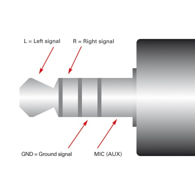 Imagine Adaptor jack 3.5mm la 2 x jack pentru casca + microfon T-M 15cm, Roline 11.09.4441-1