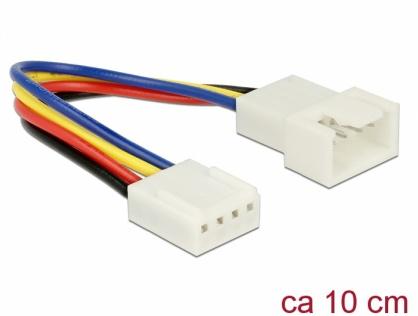 Cablu prelungitor alimentare ventilator PWM 4 pini T-M 10cm, Delock 85360