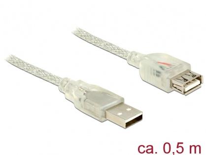 Cablu prelungitor USB 2.0 T-M cu ferita 0.5m transparent, Delock 83880